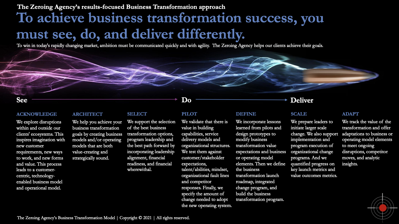 Business Transfromation Process_FINAL